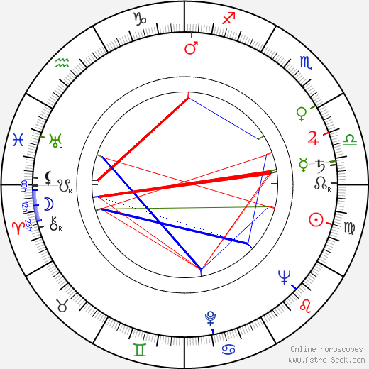 Nándor Tomanek birth chart, Nándor Tomanek astro natal horoscope, astrology