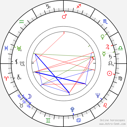 Robert Day astro natal birth chart, Robert Day horoscope, astrology