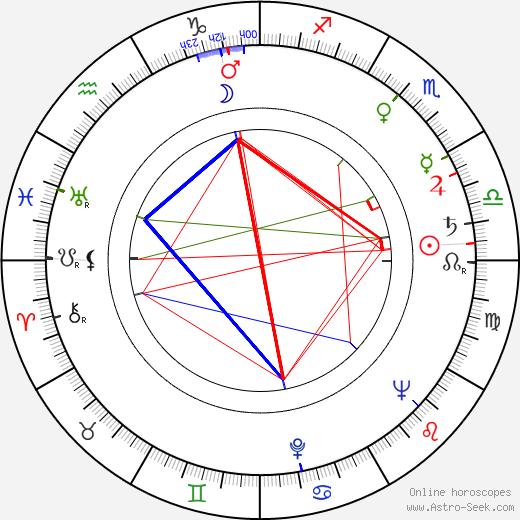 Václav Špidla tema natale, oroscopo, Václav Špidla oroscopi gratuiti, astrologia