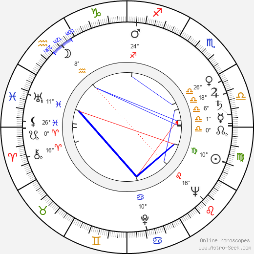 Zora Rozsypalová birth chart, biography, wikipedia 2019, 2020