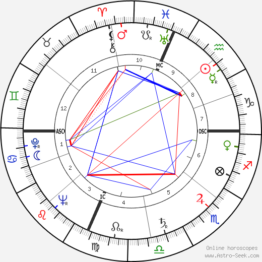 Bernard Gersten день рождения гороскоп, Bernard Gersten Натальная карта онлайн