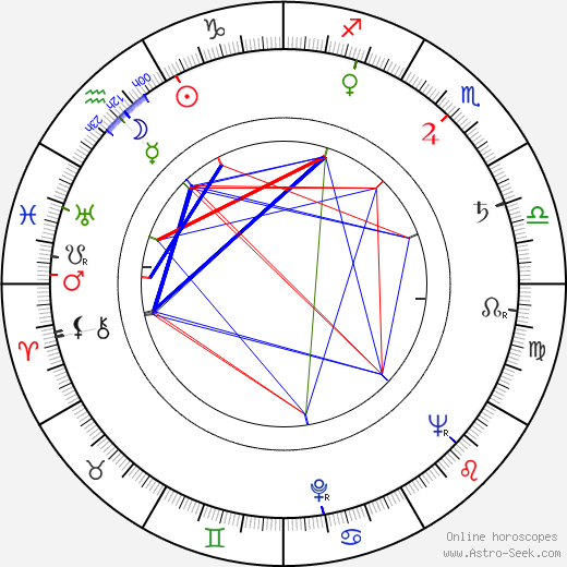 Eikka Lehtonen birth chart, Eikka Lehtonen astro natal horoscope, astrology