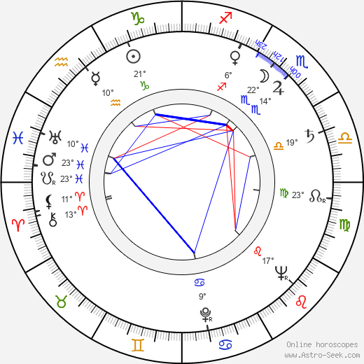 Eva Hemming birth chart, biography, wikipedia 2018, 2019