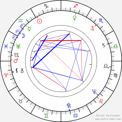 Hellmut Lange день рождения гороскоп, Hellmut Lange Натальная карта онлайн