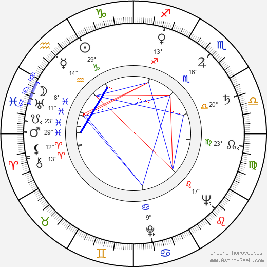 Ilja Bojanovský birth chart, biography, wikipedia 2018, 2019