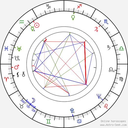 Jackie Moran astro natal birth chart, Jackie Moran horoscope, astrology
