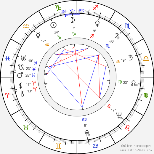 Jan Vladislav birth chart, biography, wikipedia 2019, 2020