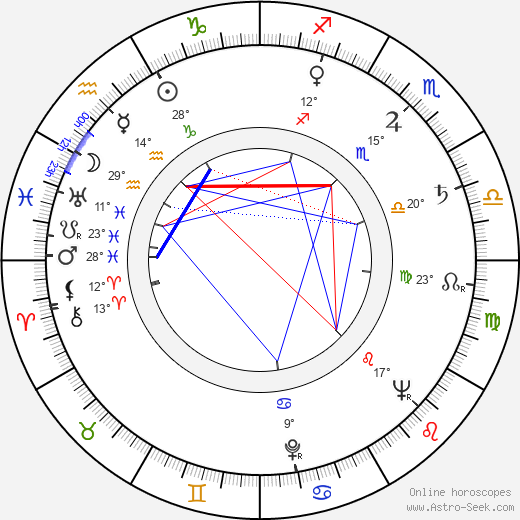 Jean Stapleton birth chart, biography, wikipedia 2018, 2019