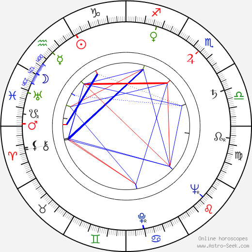 Jean Stapleton astro natal birth chart, Jean Stapleton horoscope, astrology