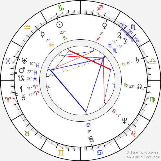 Jerome Bixby birth chart, biography, wikipedia 2018, 2019