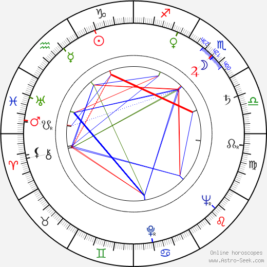 Jerome Bixby astro natal birth chart, Jerome Bixby horoscope, astrology