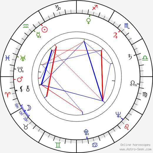 Kô Nishimura tema natale, oroscopo, Kô Nishimura oroscopi gratuiti, astrologia