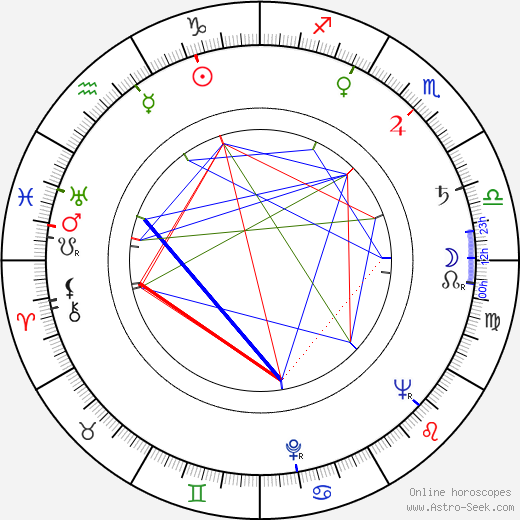 Larry Storch astro natal birth chart, Larry Storch horoscope, astrology
