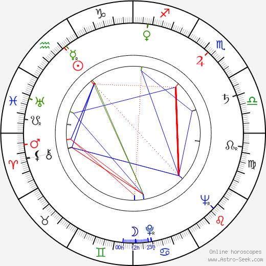 Paddy Chayefsky tema natale, oroscopo, Paddy Chayefsky oroscopi gratuiti, astrologia
