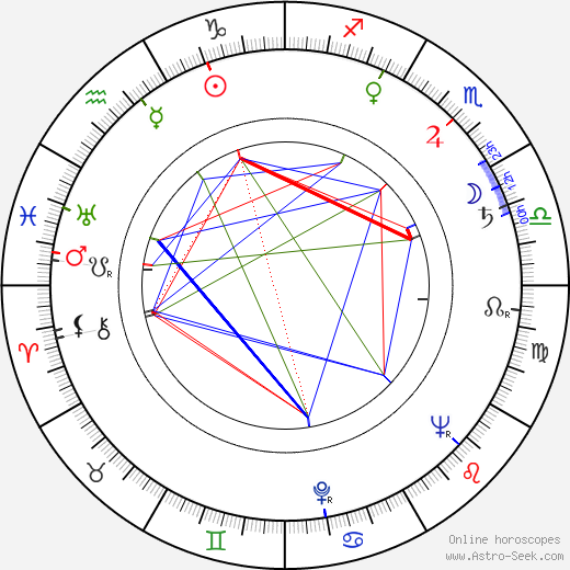 Paul Mercey tema natale, oroscopo, Paul Mercey oroscopi gratuiti, astrologia
