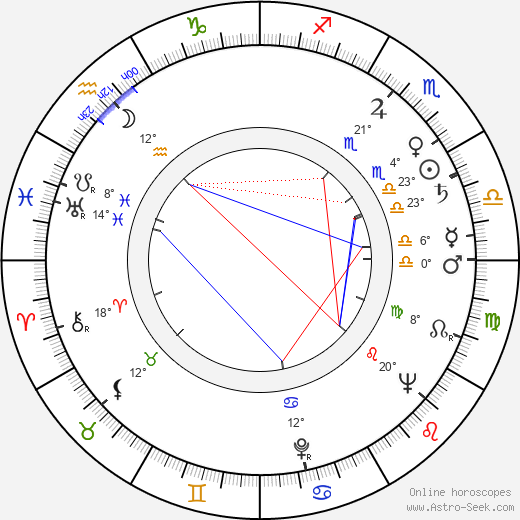 Adonis Kyrou birth chart, biography, wikipedia 2019, 2020