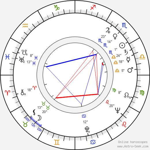 Bert Kaempfert birth chart, biography, wikipedia 2018, 2019