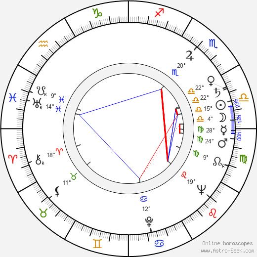 Donald Sinden birth chart, biography, wikipedia 2019, 2020