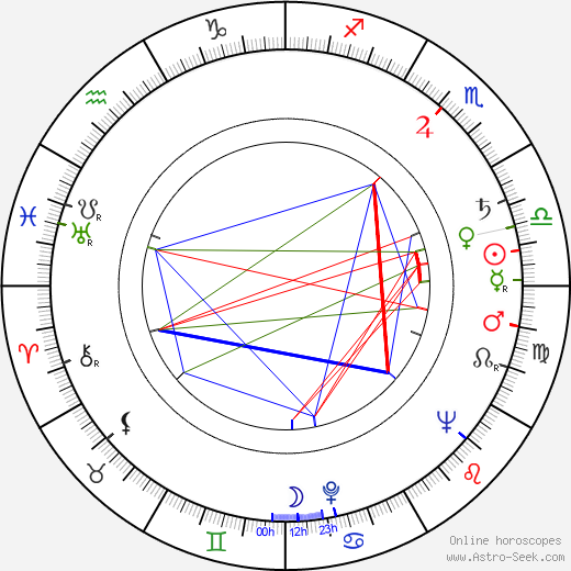 Ernie Vincent birth chart, Ernie Vincent astro natal horoscope, astrology