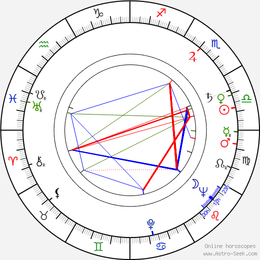 Genrikh Gabai astro natal birth chart, Genrikh Gabai horoscope, astrology