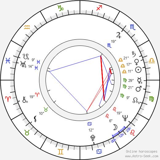 Glynis Johns birth chart, biography, wikipedia 2020, 2021