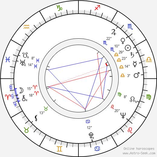 Harold P. Warren birth chart, biography, wikipedia 2020, 2021