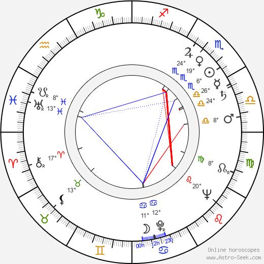 Herschel Bernardi birth chart, biography, wikipedia 2019, 2020