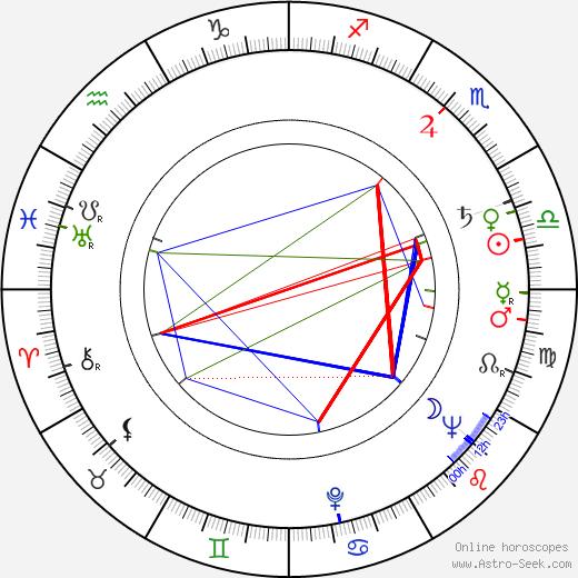 Jaakko Lätti astro natal birth chart, Jaakko Lätti horoscope, astrology
