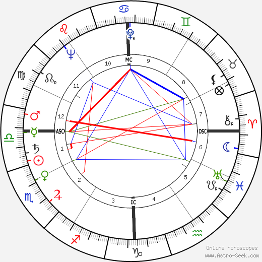 James Arthur Hill astro natal birth chart, James Arthur Hill horoscope, astrology