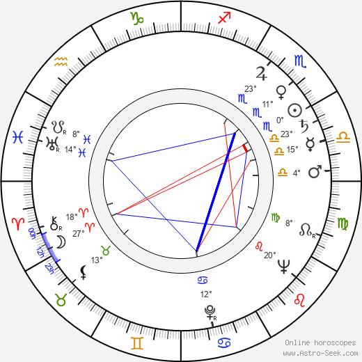 Jan Gabrielsson birth chart, biography, wikipedia 2018, 2019