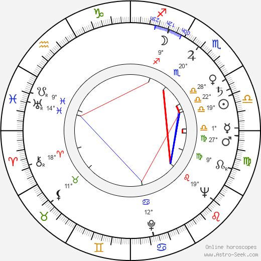 John C. Champion birth chart, biography, wikipedia 2019, 2020