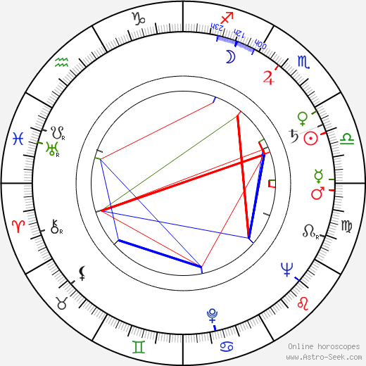 John C. Champion astro natal birth chart, John C. Champion horoscope, astrology