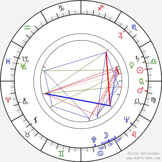 Mirko Ellis день рождения гороскоп, Mirko Ellis Натальная карта онлайн