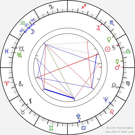 Olavi Saarinen astro natal birth chart, Olavi Saarinen horoscope, astrology