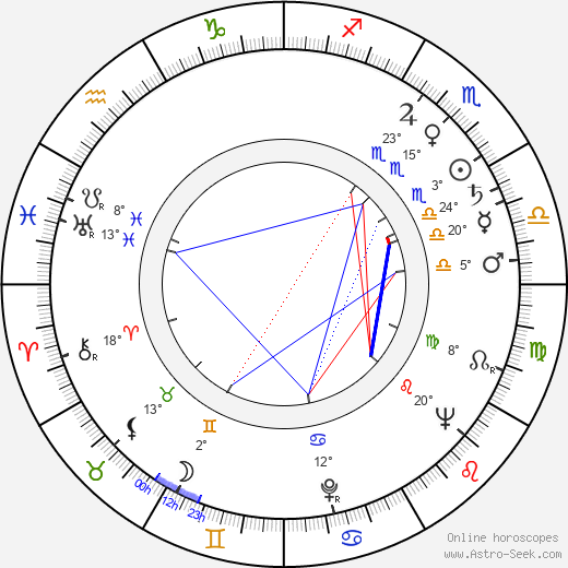 Peter Bryant birth chart, biography, wikipedia 2019, 2020