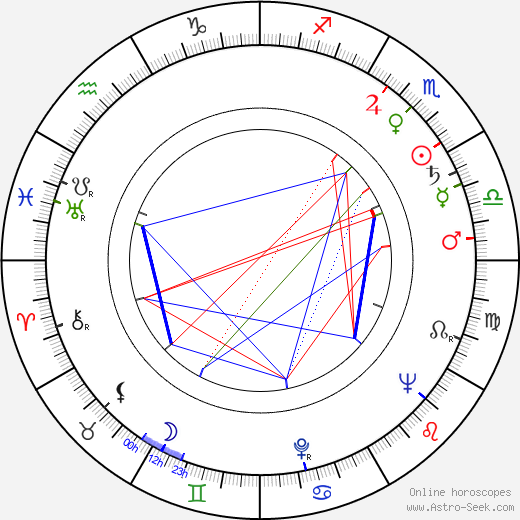 Peter Bryant astro natal birth chart, Peter Bryant horoscope, astrology