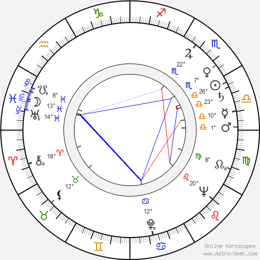 Philip Whalen birth chart, biography, wikipedia 2020, 2021