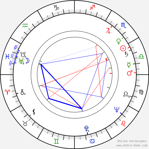 Philip Whalen birth chart, Philip Whalen astro natal horoscope, astrology