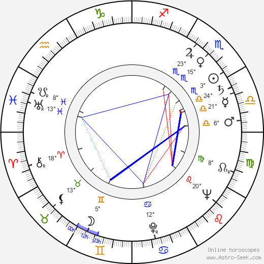 Roy Lichtenstein birth chart, biography, wikipedia 2019, 2020