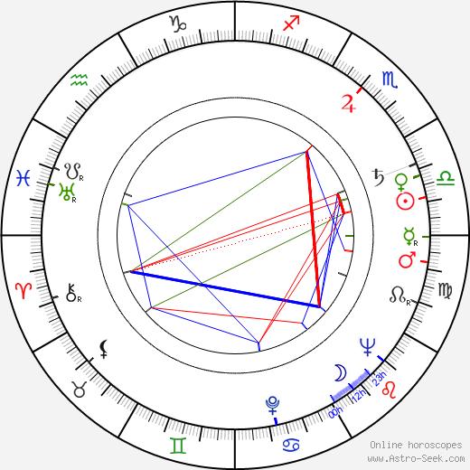Vera Molnar tema natale, oroscopo, Vera Molnar oroscopi gratuiti, astrologia
