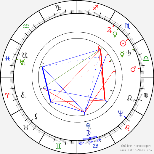 William Campbell astro natal birth chart, William Campbell horoscope, astrology