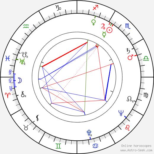 Alan Shepard tema natale, oroscopo, Alan Shepard oroscopi gratuiti, astrologia