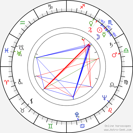 Drahomíra Fialková birth chart, Drahomíra Fialková astro natal horoscope, astrology