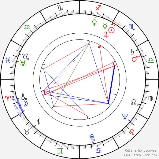 František Pavlíček astro natal birth chart, František Pavlíček horoscope, astrology