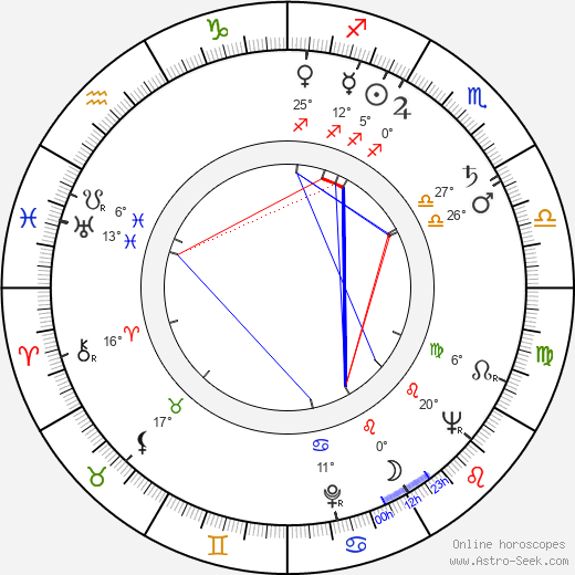 James Karen birth chart, biography, wikipedia 2018, 2019