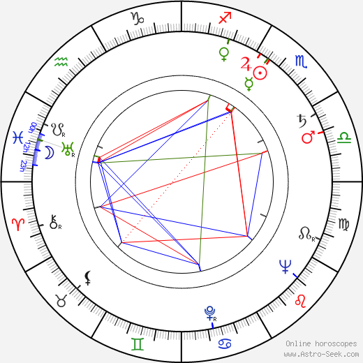 Josef Štefl astro natal birth chart, Josef Štefl horoscope, astrology