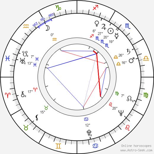 Linda Christian birth chart, biography, wikipedia 2019, 2020