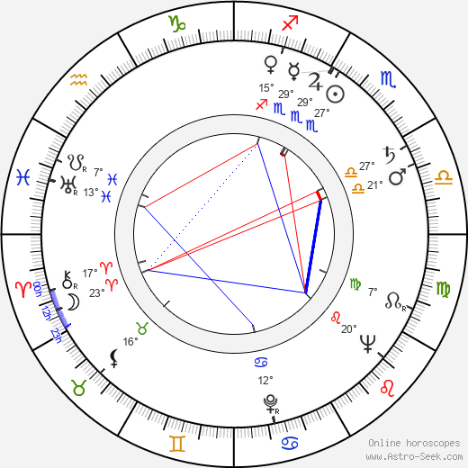 Nadine Gordimer birth chart, biography, wikipedia 2019, 2020