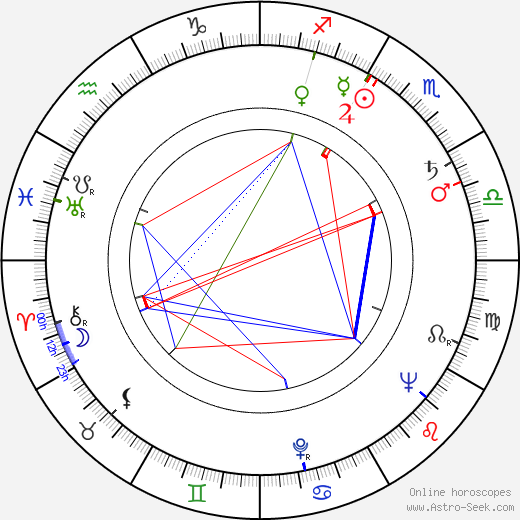 Nadine Gordimer astro natal birth chart, Nadine Gordimer horoscope, astrology