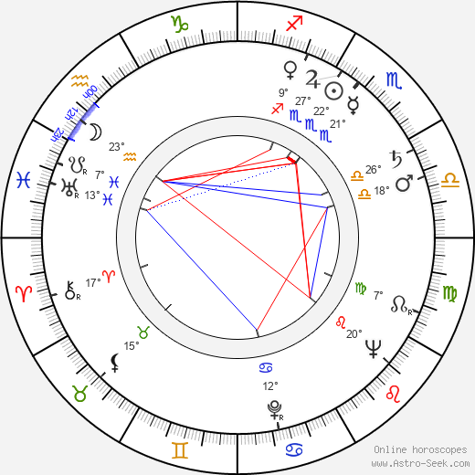 Peter Hammond birth chart, biography, wikipedia 2019, 2020